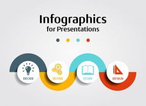 infographics using PPT