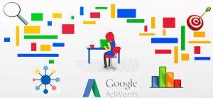 Adwords Infographic Training Intellisoft