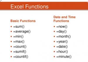 Usefull Microsoft Excel Functions