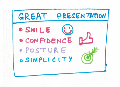 Great Presentation Tips - Keep it Simple
