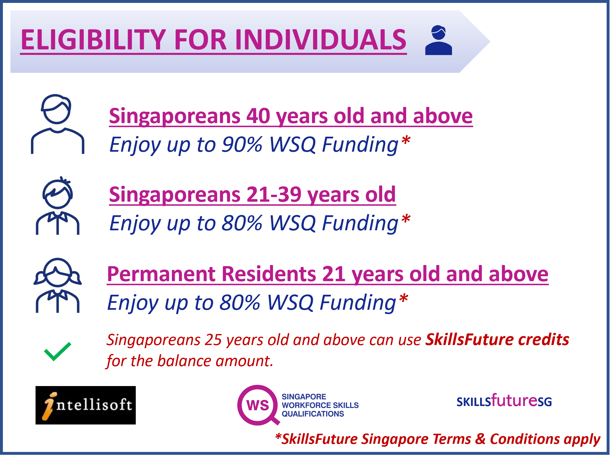 WSQ-Funded-Courses-individuals